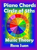 Music Theory - Piano Chords Theory - Circle of 5ths