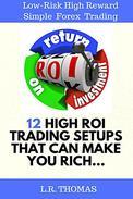 12 High ROI Trading Setups That Can Make You Rich