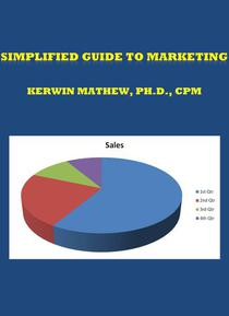 Simplified Guide To Marketing