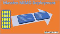 The Massive MIMO Report