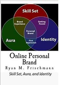 Online Personal Brand: Skill Set, Aura, and Identity