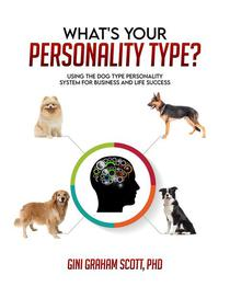 What's Your Personality Type