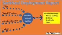 Backhaul Deployment Report