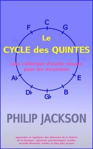 Le Cycle des Quintes : une collection d'outils visuels pour les musiciens