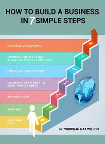How to Build a Business in Seven Simple Steps