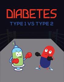 Diabetes Type 1vs Type 2