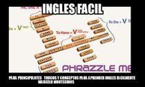 Ingles Facil